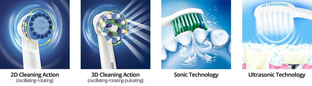 The types of action an electric toothbrush can produce